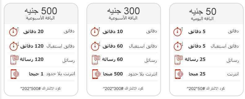 خدمة التجوال فودافون مصر بالتفصيل باقات المكالمات