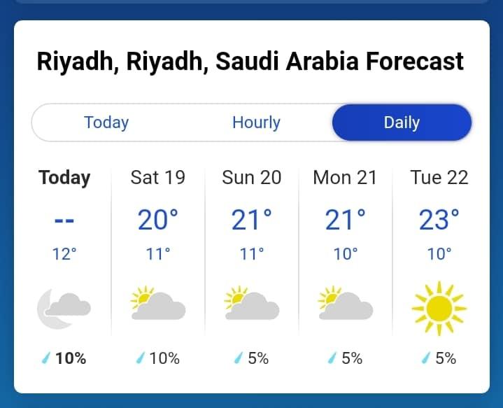 الارصاد في السعودية خلال الأيام القادمة حتى ٢٢ ديسمبر ٢٠٢٠ 1 20/12/2020 - 1:44 م
