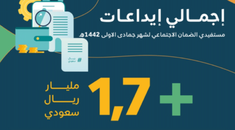 عاجل: الموارد البشرية إيداع معاشات الضمان الاجتماعي لشهر جمادي الآخر 1442