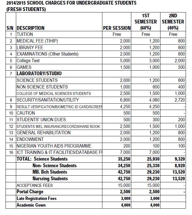 UNICAL Sch fees
