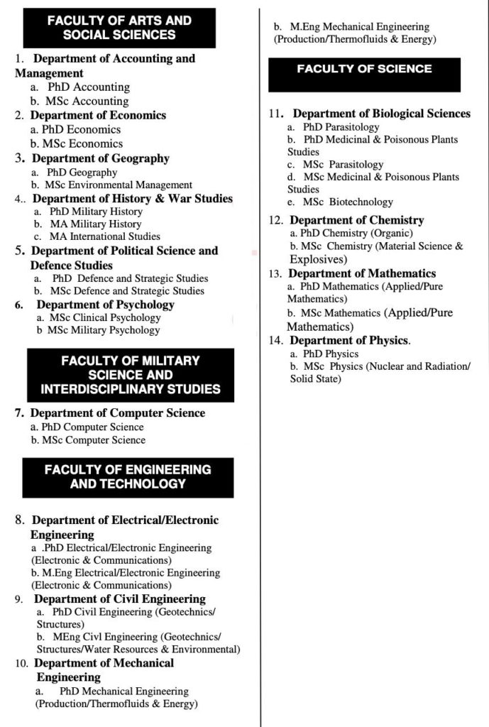 NDA Postgraduate Admission Application Form is Out