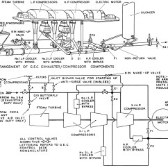 3 Phase Electric Meter Wiring Diagram Carrier Air Conditioning Unit Socket Get Free Image