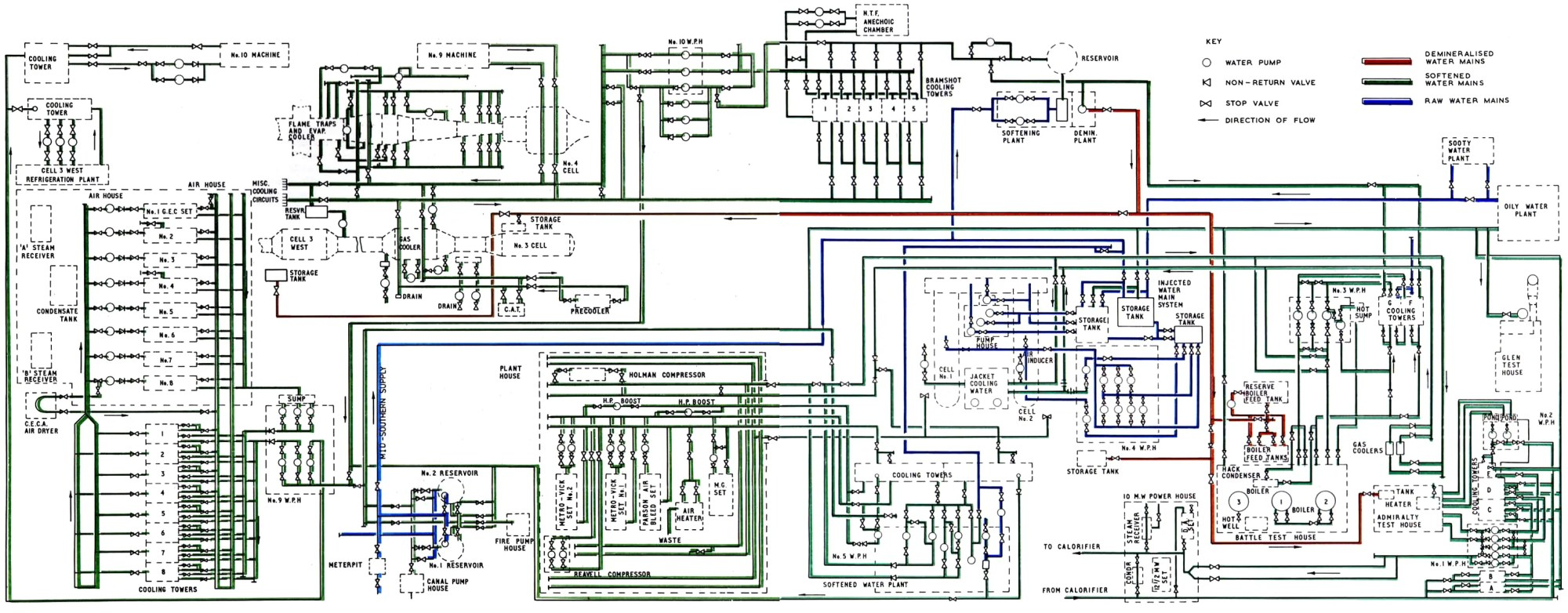 hight resolution of 5 8 layout of n g t e new site water supply circuits