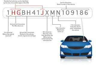 how to find you vehicle Vin number, the easiest way