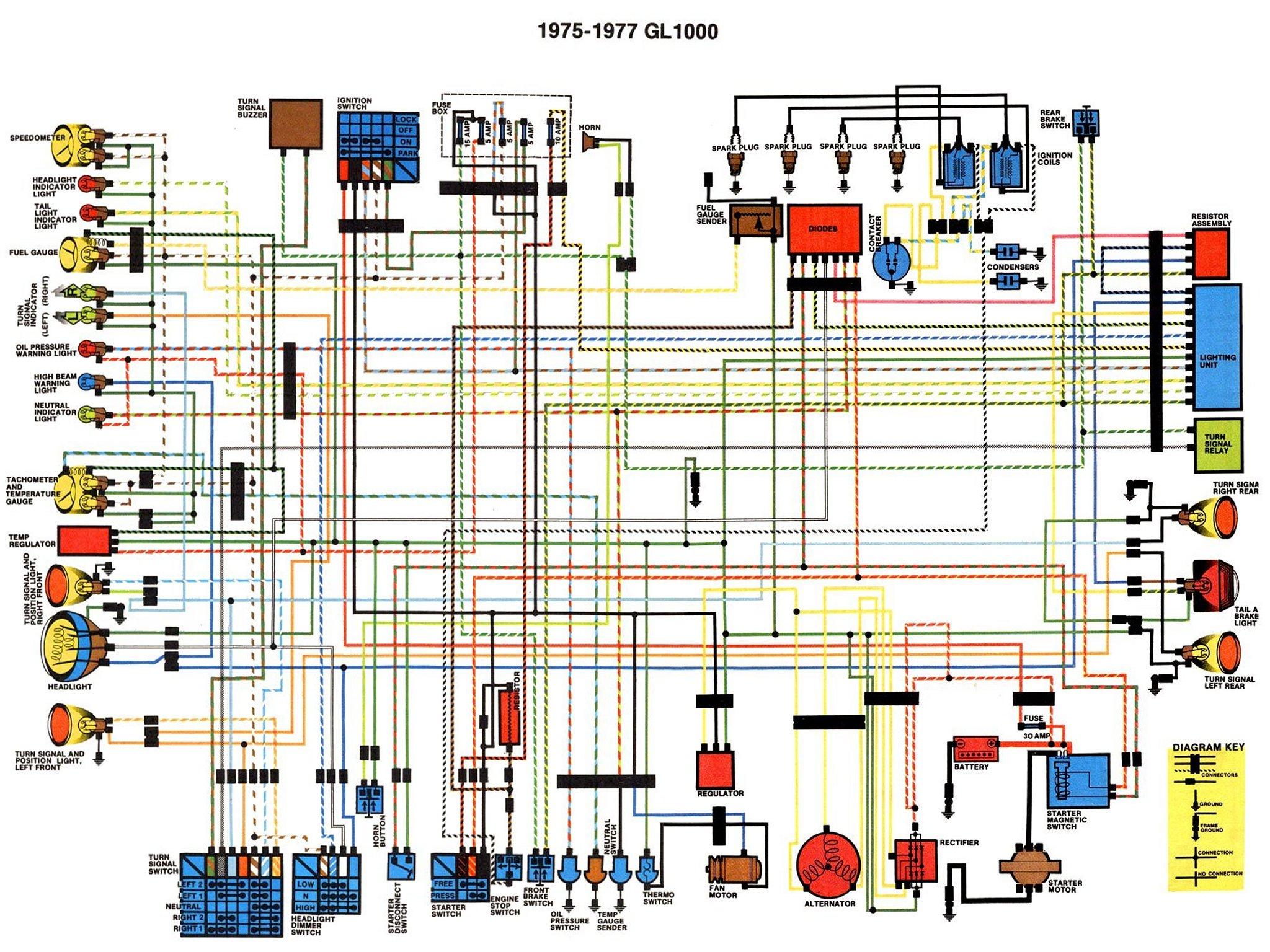 medium resolution of 1976 honda goldwing wiring diagram wiring diagram optionswire diagram 1980 honda xl250s 21