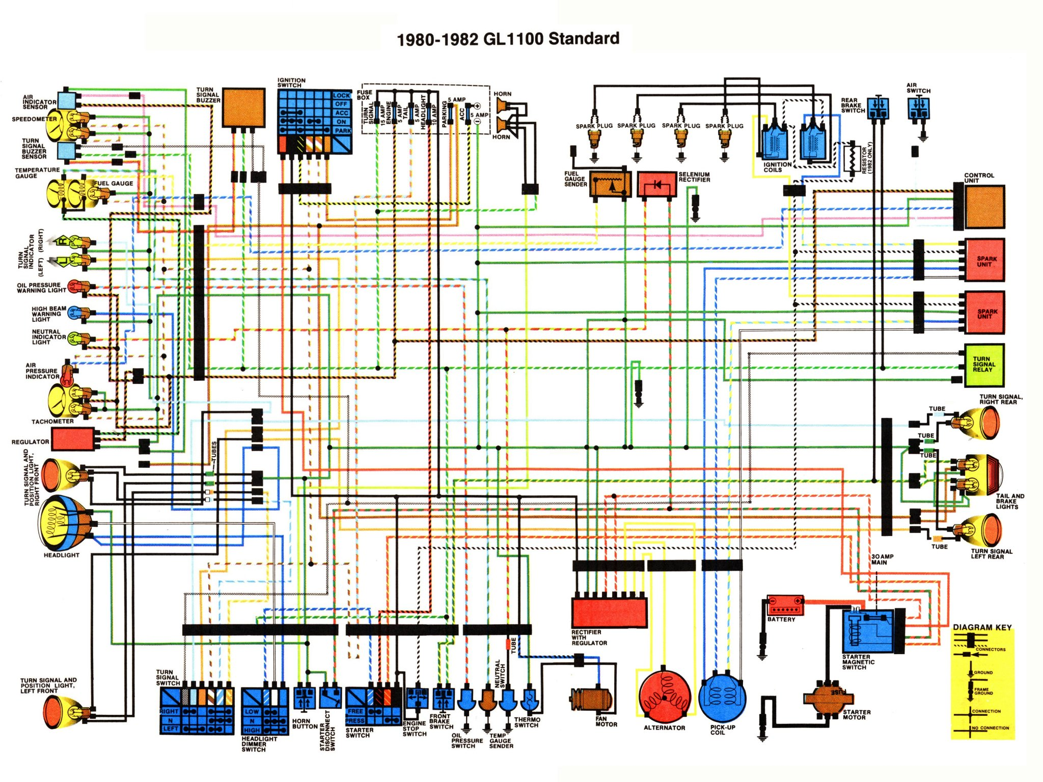 medium resolution of 1982 honda goldwing gl1200 aspencade wiring diagram usa wiring diagram perfomance