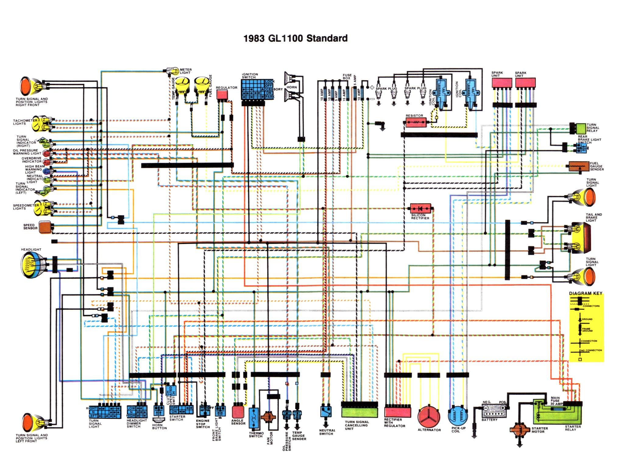 197577 GL1000 Colour Schematic