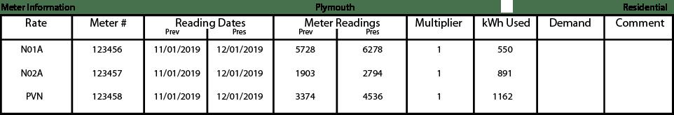 Meter Information from NHEC Bill