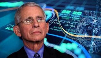 Dow skids 700 points as Fauci warns on coronavirus vaccine timing