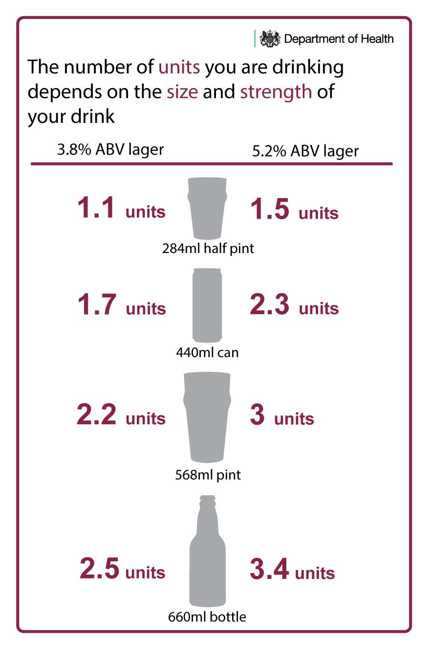 alcohol units nhs
