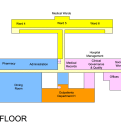 hospital floor diagram [ 1369 x 967 Pixel ]