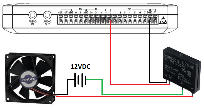 4 wire dc motor connection diagram workhorse wiring manual turn on a computer fan using solid state relay mydaq and instructions