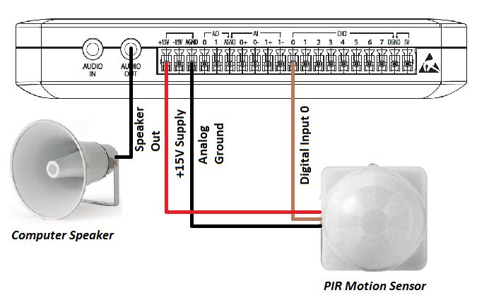 burglar alarm pir wiring diagram tachometer for motorcycle zenith motion sensor | in the home: – readingrat.net
