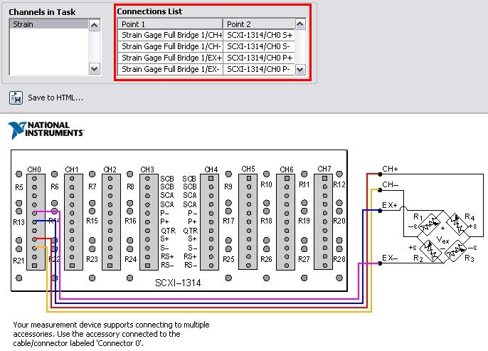Using Connection Diagrams For NI DAQmx Tasks National Instruments