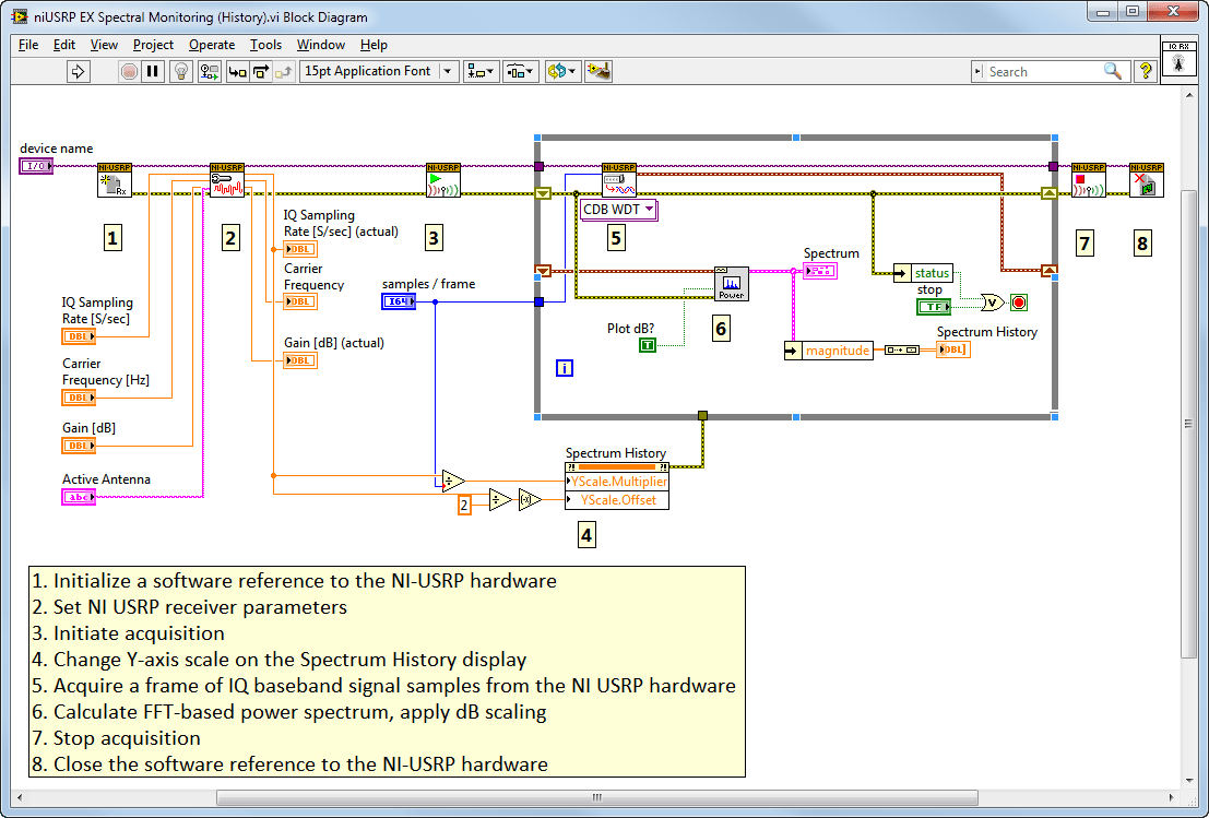 hight resolution of spectrum monitoring with ni usrp