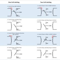 2 Pole Relay Wiring Diagram T8 Switch Types And Common Terminology National Instruments