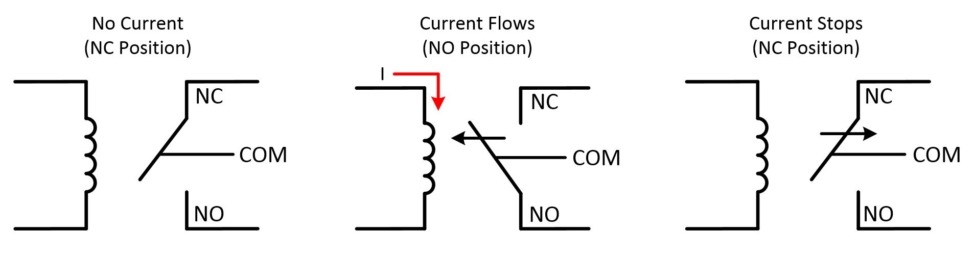 hight resolution of mechanical relay wiring