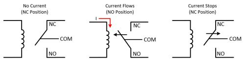 small resolution of micro switch no nc wiring diagram