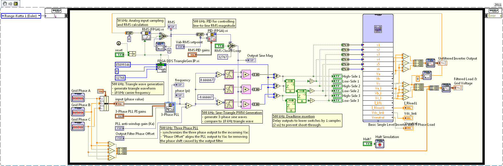 pi controller block diagram 1979 corvette stereo wiring complete system simulation of a 3-phase inverter using ni multisim and labview - national ...