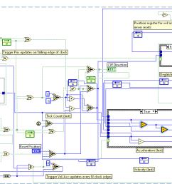 quadrature encoder block diagram and interface [ 1343 x 661 Pixel ]