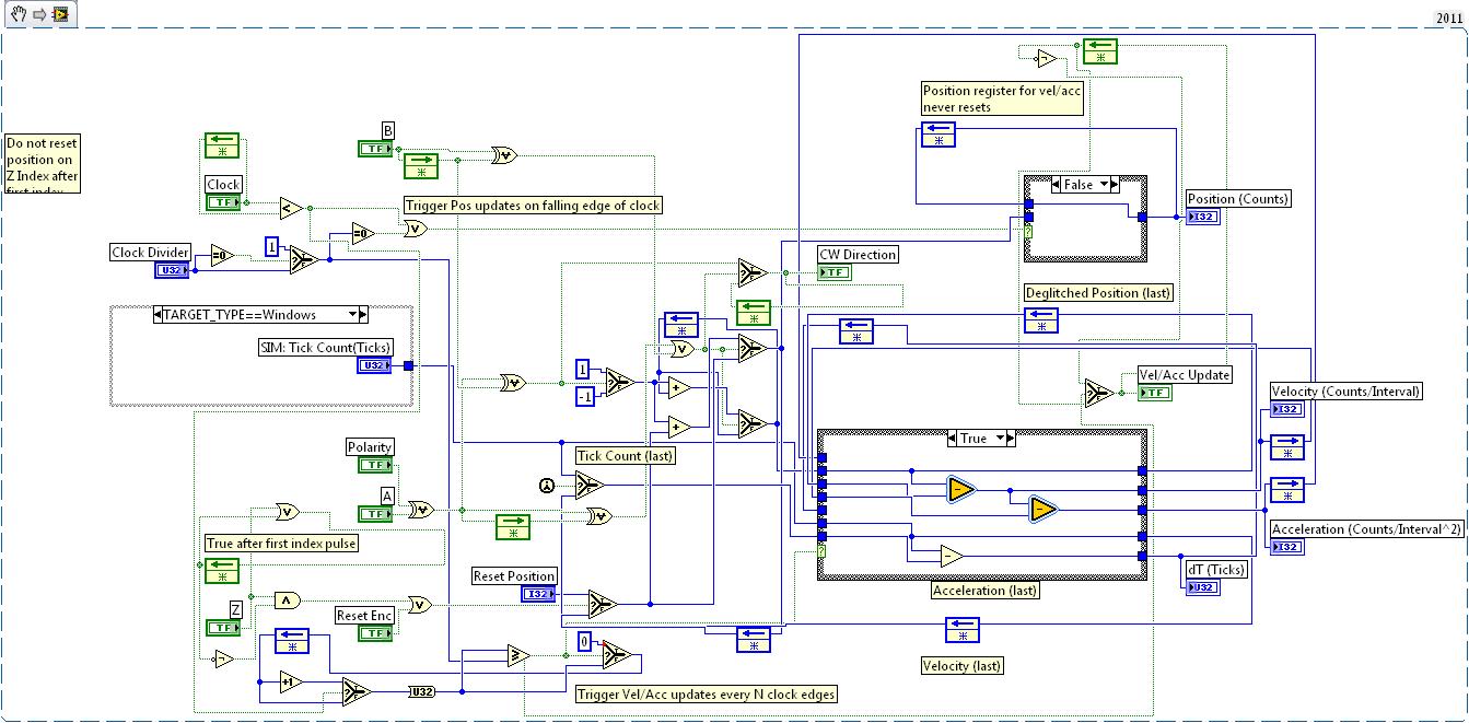 hight resolution of quadrature encoder block diagram and interface