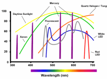 A Practical Guide to Machine Vision Lighting - National ...