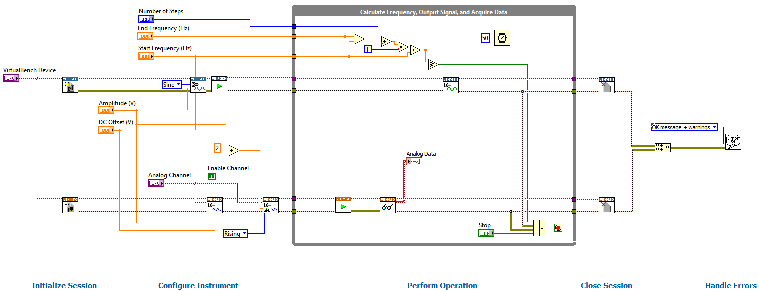 hight resolution of virtualbench frequency sweep block diagram