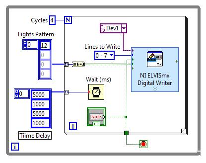 how to show loop in sequence diagram 2005 subaru outback exhaust system lesson 7 - leds the rescue! national instruments