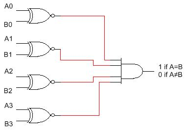 4 Bit Comparator Circuit Diagram