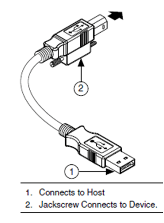 Getting Started With NI R Series for USB Part 1