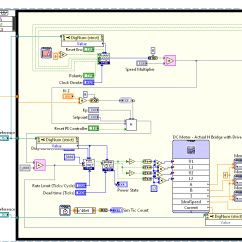 4 Wire Dc Motor Connection Diagram Coleman Mach Air Conditioner Wiring Archived How To Design And Simulate A Brushed H Bridge This Complete System Architecture Block Includes The Different Fpga Blocks Multisim Circuit