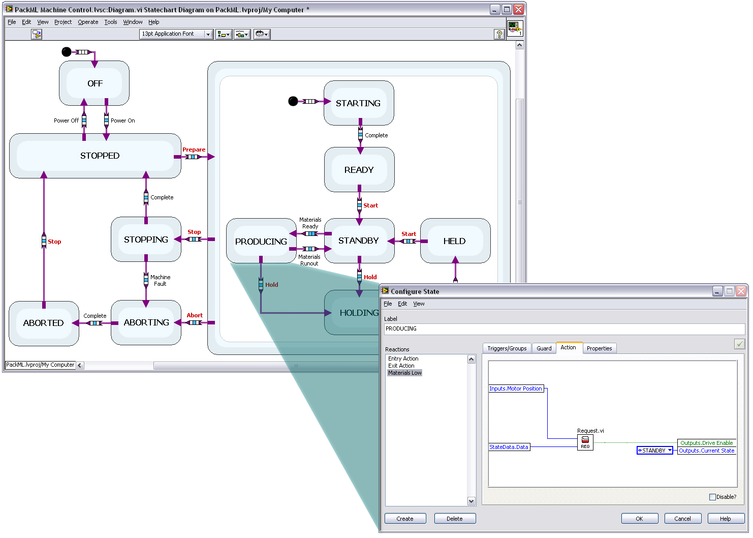 uml state chart diagram examples 97 jeep wrangler fuse box developing applications with the ni labview statechart