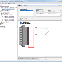 Thermistor Wiring Diagram 3 Wire Thermostat Heat Only Connecting Thermocouple Signals To A Daq Device - National Instruments