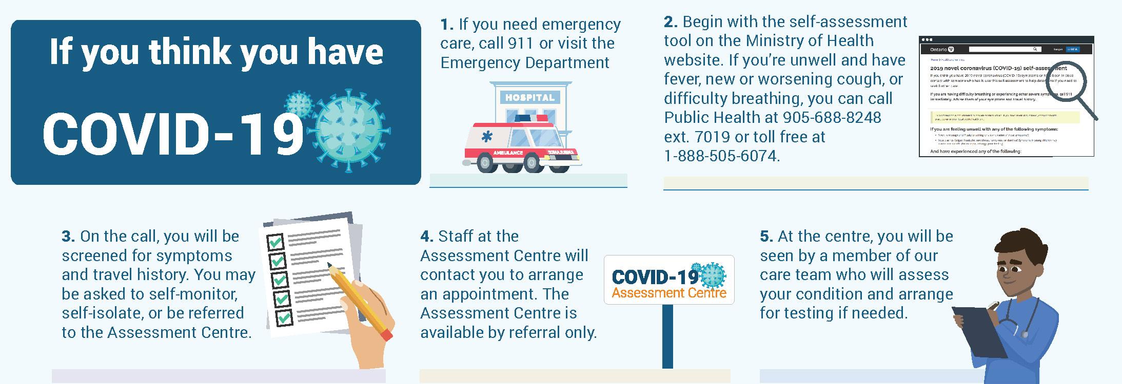 Niagara Health opens COVID-19 assessment centre in Niagara Falls ...