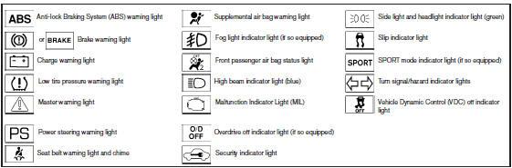 Nissan Qashqai Master Warning Lights | Adiklight co