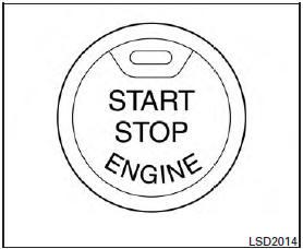 2014 Nissan Rogue Fuse Box 2014 Nissan Rogue Steering