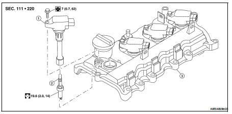 2007 Nissan Altima Spark Plugs ~ Perfect Nissan