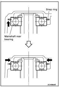 Engine Transmission Fluid Flush Fluid Cooler Line Flush