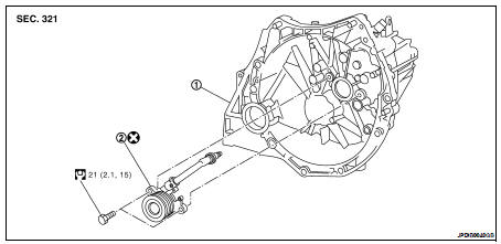 Service manual [How To Bleed Hydraulic Clutch 2007 Nissan