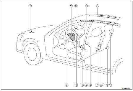 Nissan Murano Airbag Module Wiring Harness : 42 Wiring