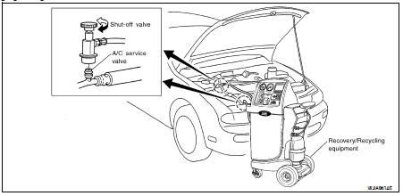 2012 Nissan Altima Oil Type