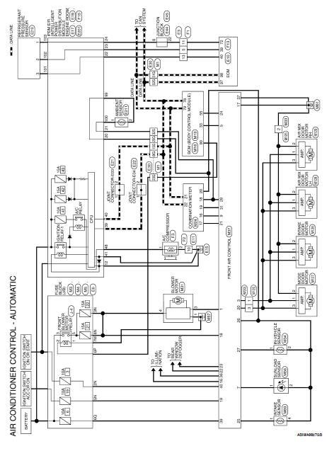 Wiring Diagram Schemas