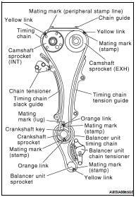 1993 Honda Prelude Timing Belt Diagram Html