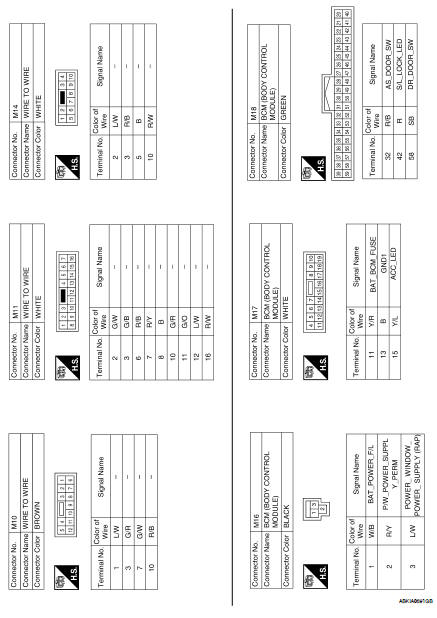 Nissan Altima 2007-2012 Service Manual: Power window main