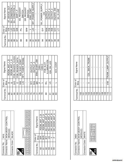 Nissan Altima 2007-2012 Service Manual: BCM (Body control