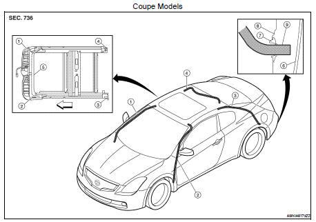 Nissan Altima 2007-2012 Service Manual: On-vehicle repair