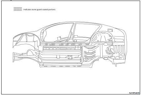 Nissan Altima 2007-2012 Service Manual: Corrosion