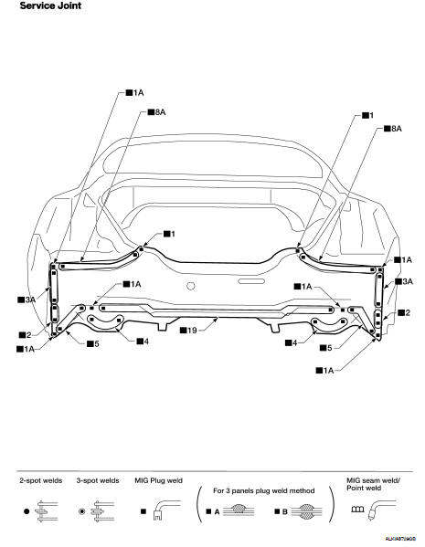 Nissan Altima 2007-2012 Service Manual: Replacement