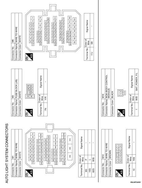 Nissan Altima 2007-2012 Service Manual: Auto light system