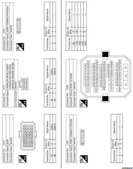 Nissan Altima 2007-2012 Service Manual: Charging system